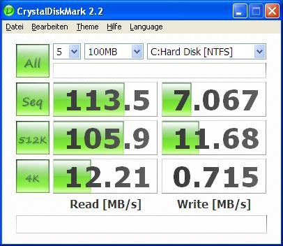 Benchmark of Super Talent SSD