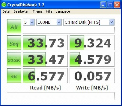 Benchmark of EEE PC 901 onboard SSD